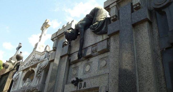 Кладбище Реколета (Аргентина)